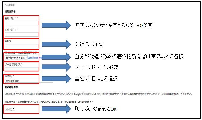 削除依頼の方法画像1