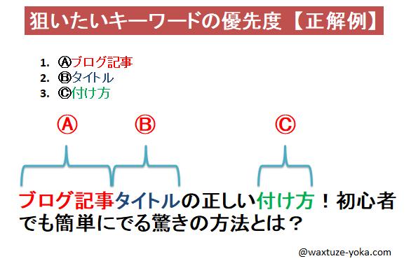 狙いたいキーワードの優先度の正解例を解説した画像