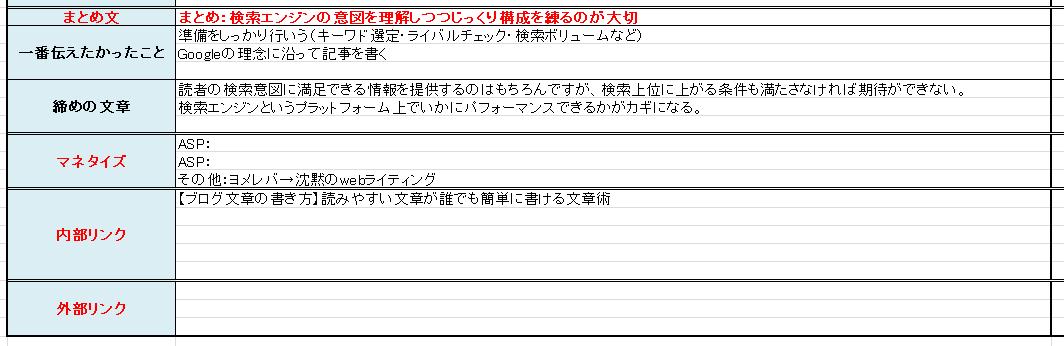テンプレート③
